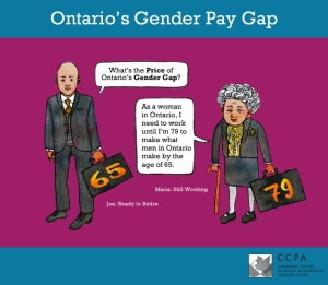 2014_gender_pay_gap_graphic